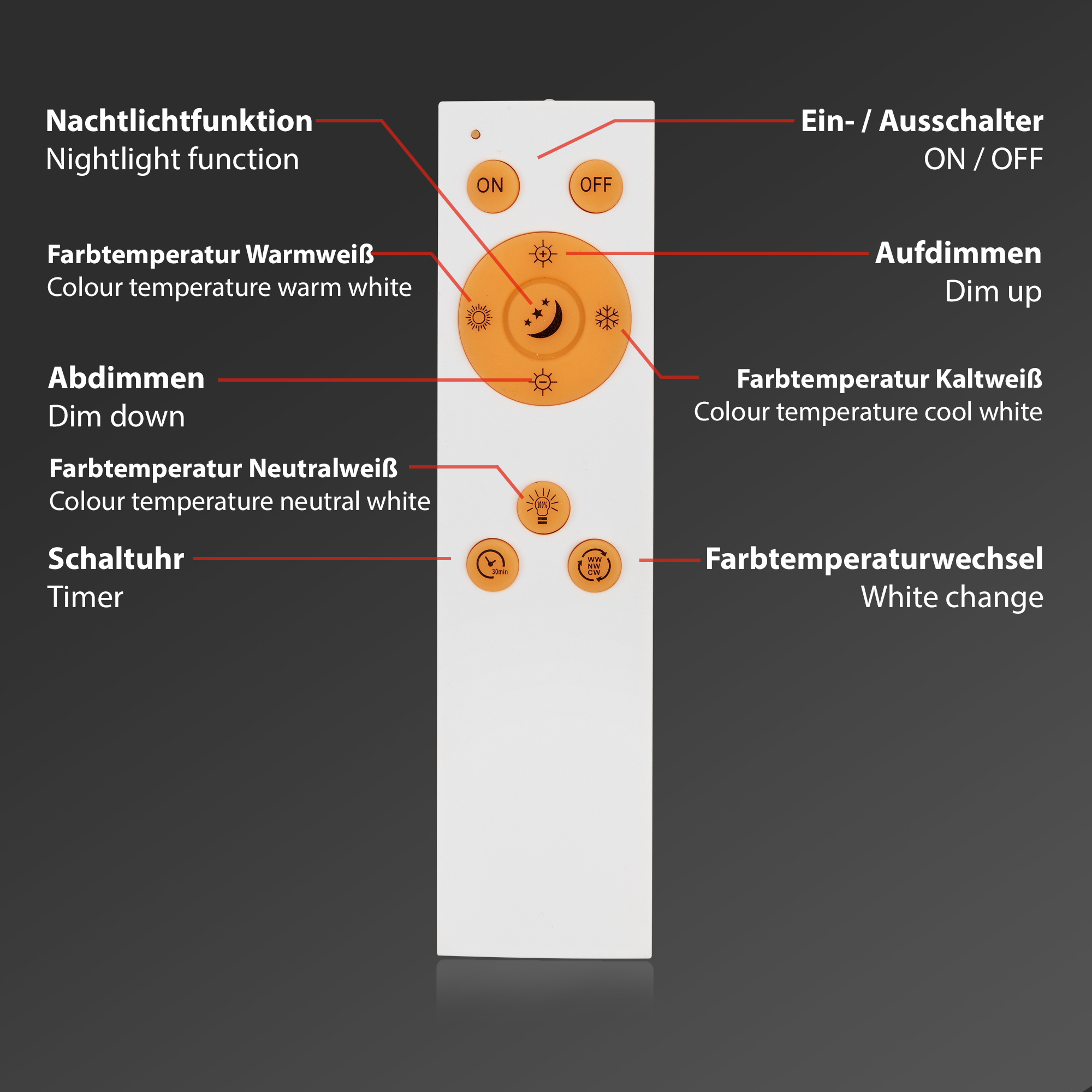 STERNENHIMMEL LED Panel Weiß Fernbedienung